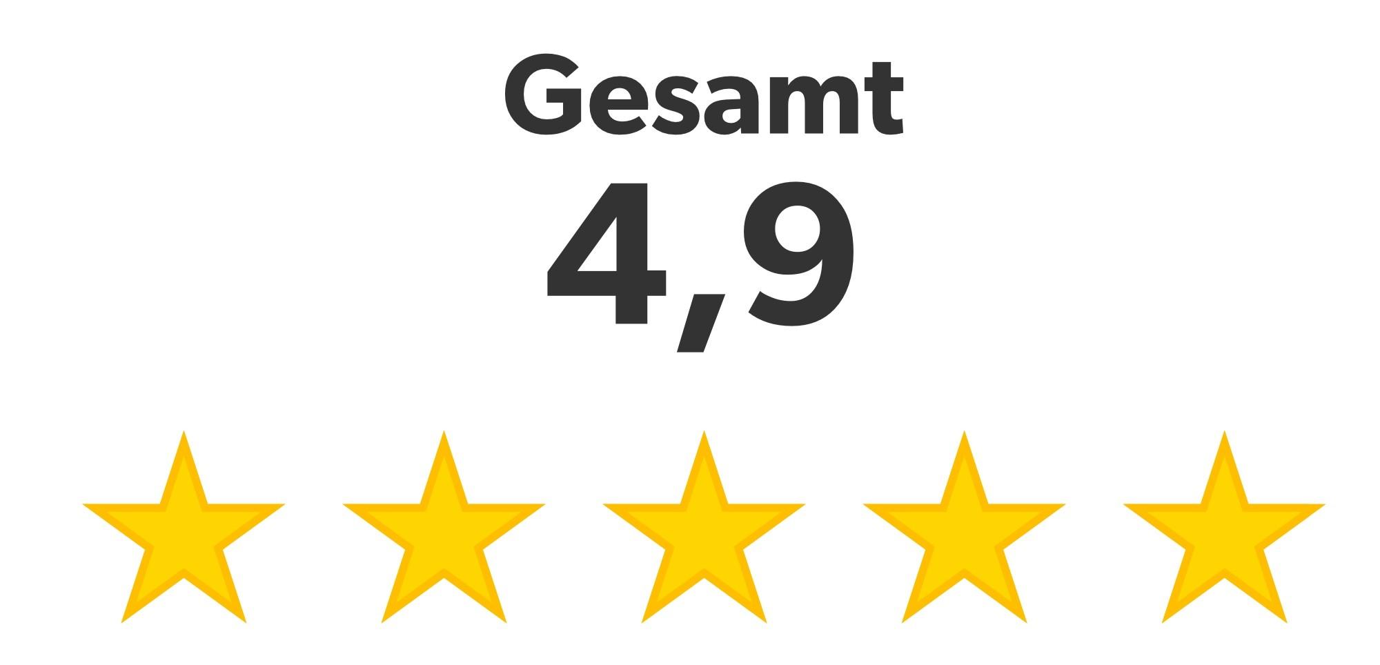 Bewertungen Cashfürdeinauto.de Standortpartner Linden Cars